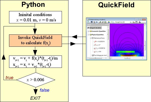 advanced python for biologists pdf download