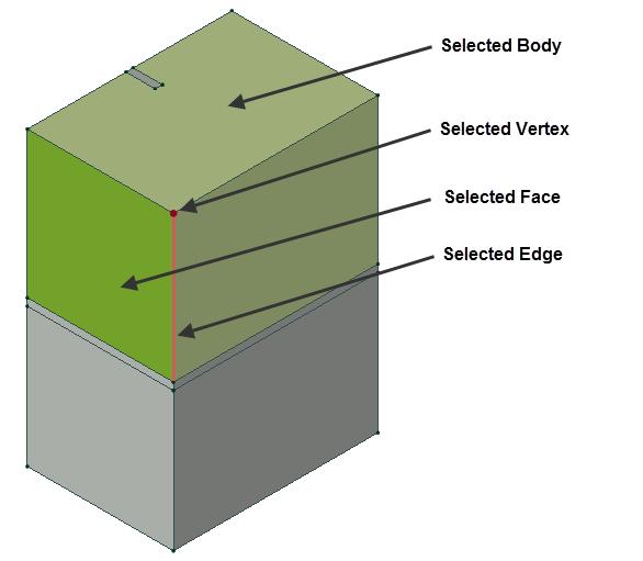 Model Editor 3D View